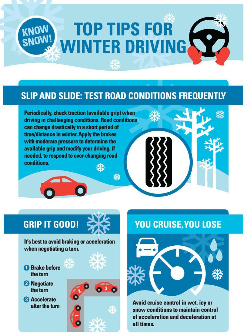 Bridgestone Americas Inc Winter Driving Infographic Winter