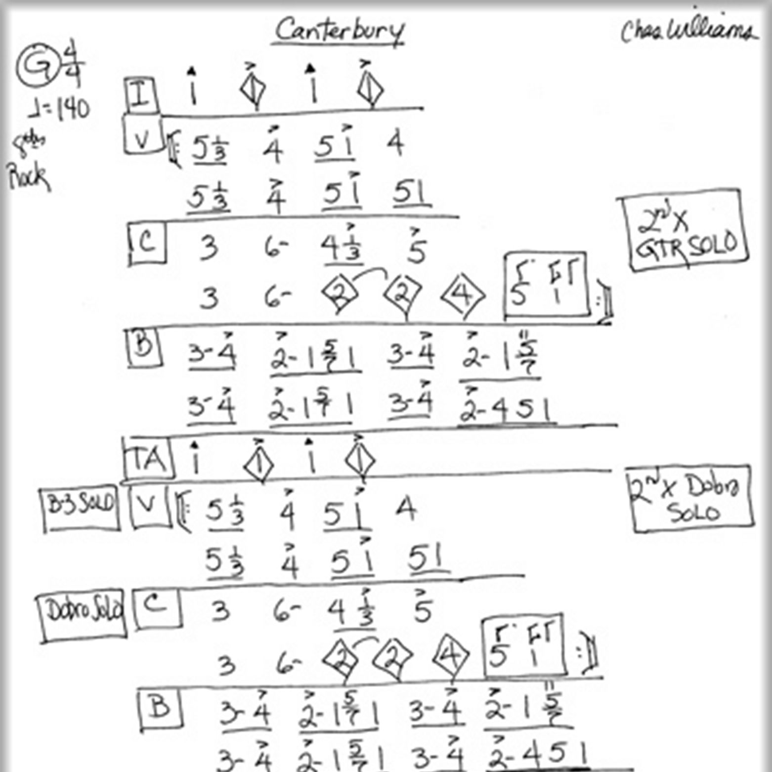 Nashville Number System Example