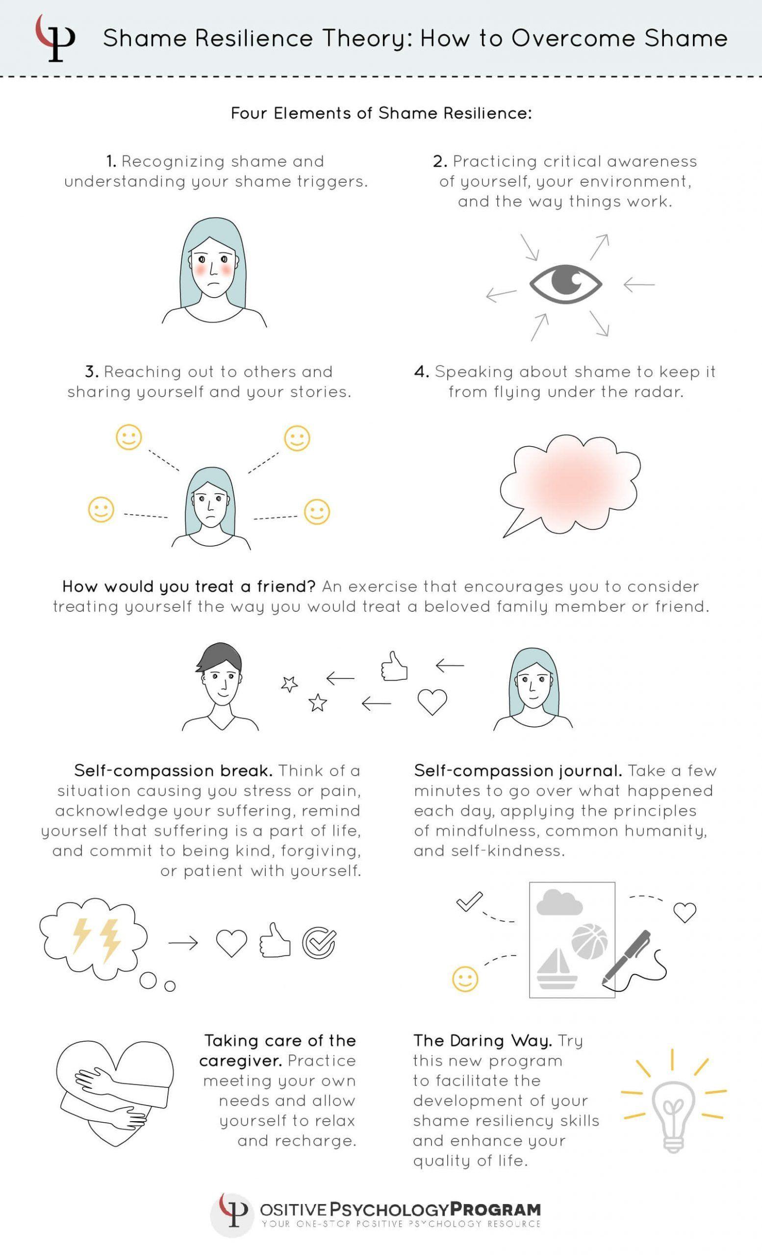 Pin On Psychology