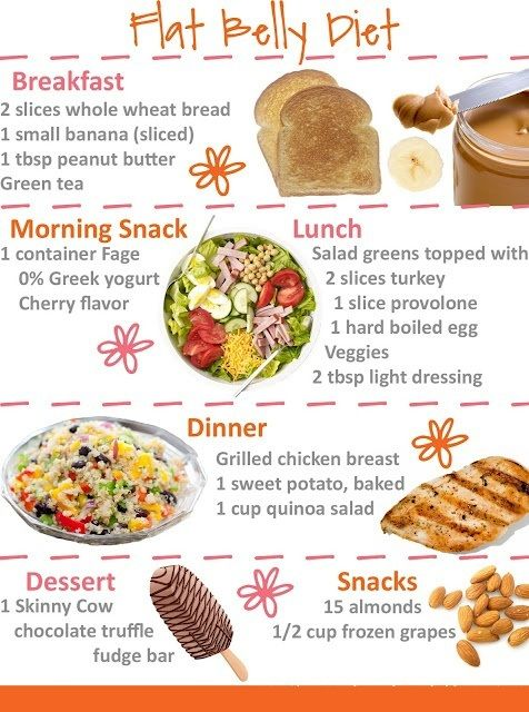 fat belly diet meal plan