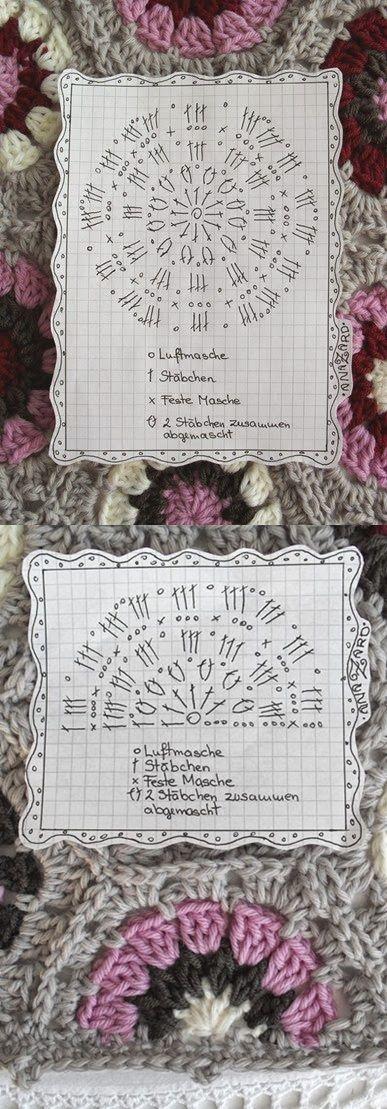 Crochet Hexagon - Chart ❥ 4U // hf | dziergane | Pinterest | Chart ...