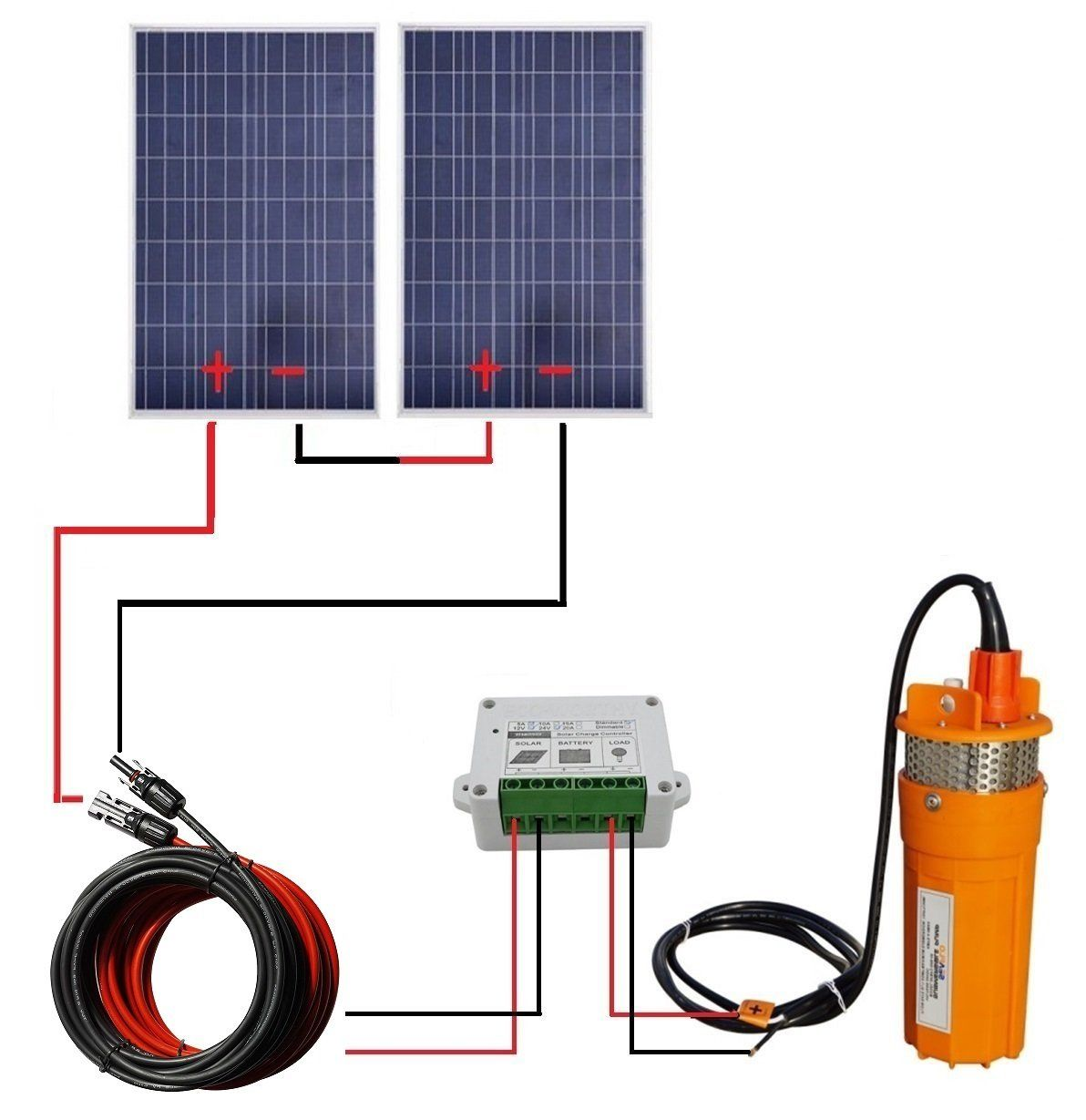 Ecoworthy 2pcs 100 Watts Polycrystalline Solar Panel With 24v Submersible Well Pump And Mounting Kits For Water Solar Water Pump Water Pump System Solar Panels