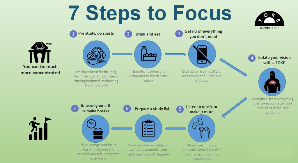 how to focus in studies