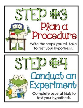 Scientific Method Anchor Chart Cards Scientific Method Anchor Chart Scientific Method Anchor Charts