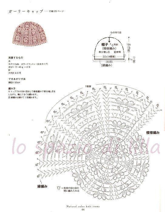 lo spazio di lilla: Cappello crochet estivo con schema
