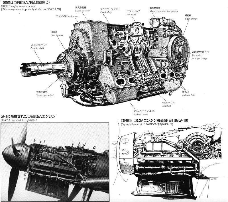 For Aero Modelers Messerschmitt Bf 109 G Details In English And Japanese 3 Messerschmitt Bf 109 Aircraft Engine Messerschmitt