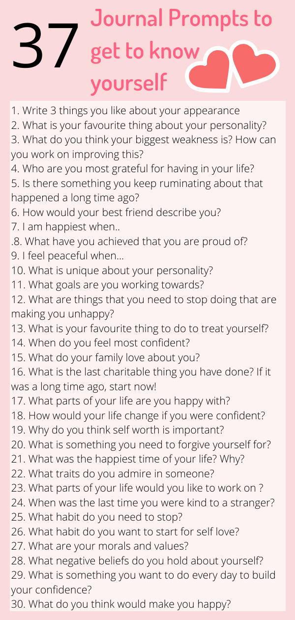 Thought provoking journal prompts to get to know yourself a little deeper. Use these writing prompts to ask yourself questions which you never thought to ask. #journalprompts #selfdiscovery