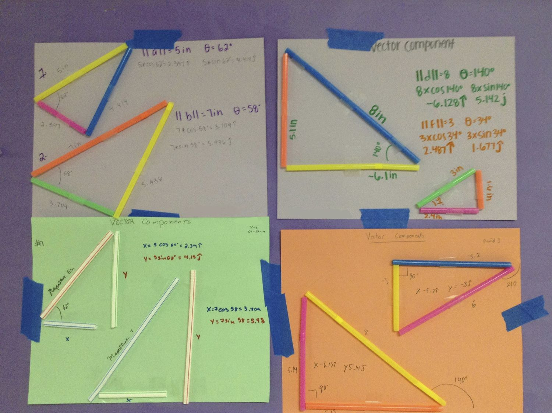 Vector Straws Math School Ap Physics Math Classroom Adding vectors worksheet physics