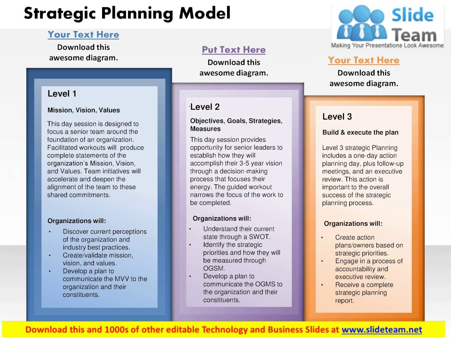 Image Result For One Page Strategic Plan Template Strategic Planning Business Plan Template Strategic Planning Template 3 year strategy plan template