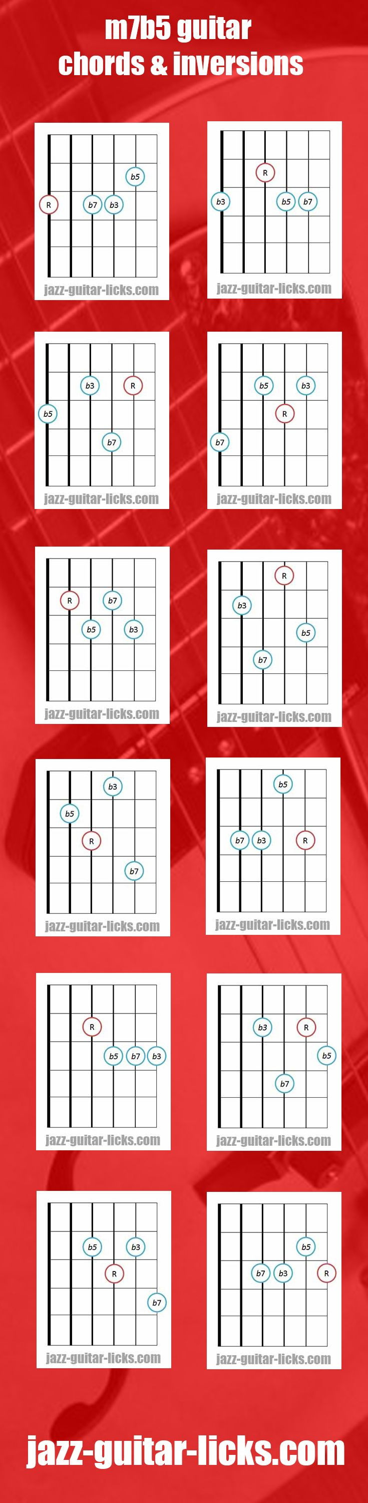 M7b5 Jazz Guitar Chords And Inversions Jazzguitarchords How To 5039s Modern Wiring Style Diagram From Http Wwwmylespaulcom
