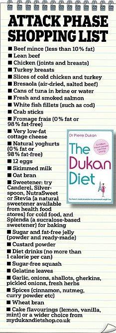 printable dukan diet food list