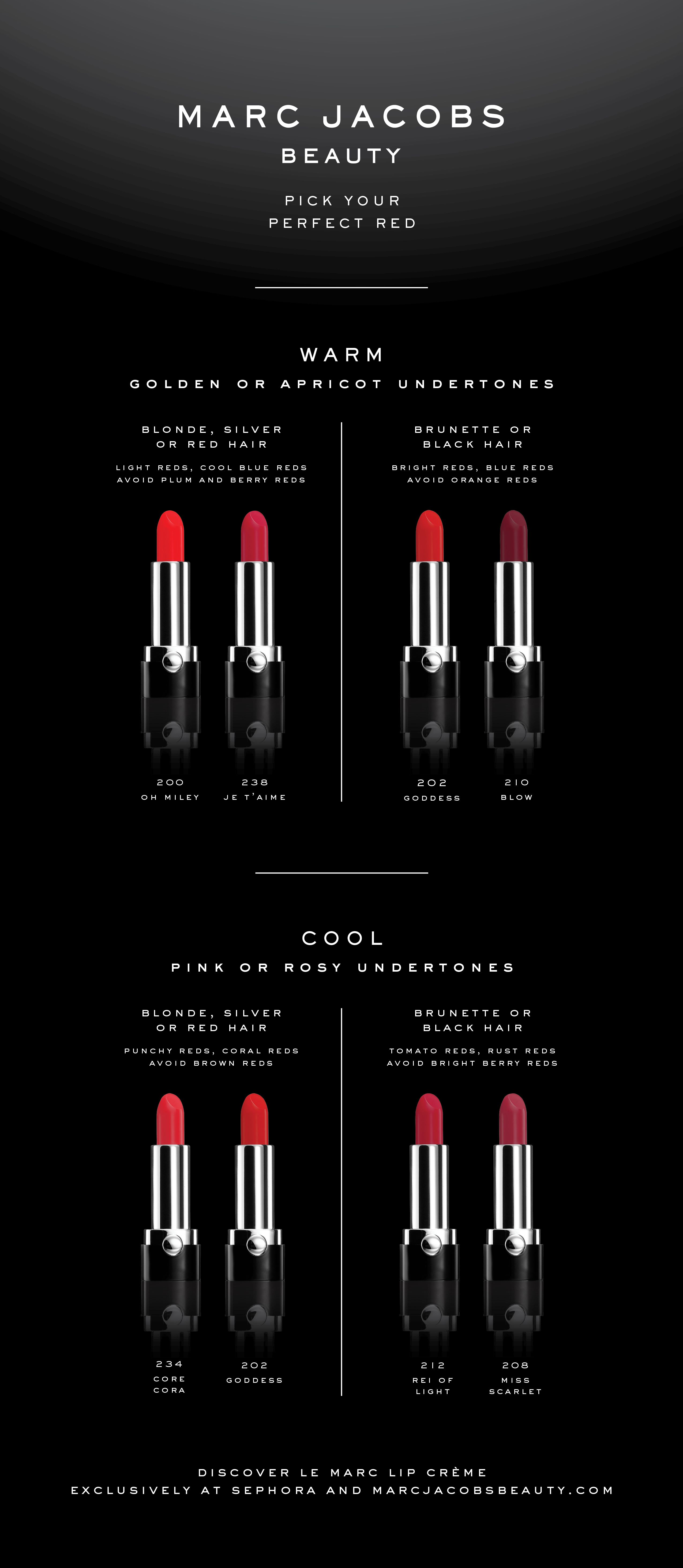 Pick Your Perfect Red. The ultimate guide to discovering the ideal ...