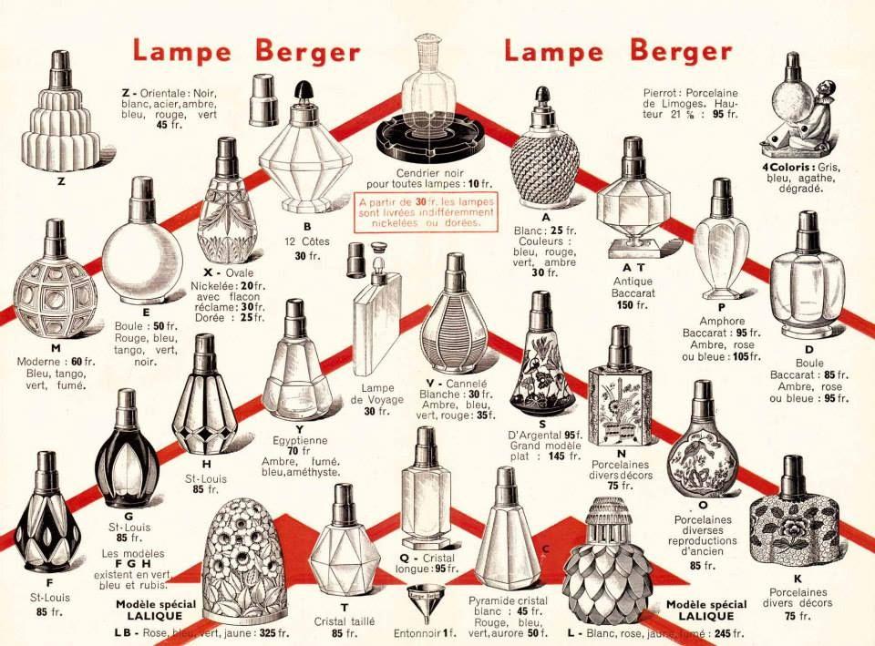 Lampe Berger Arte