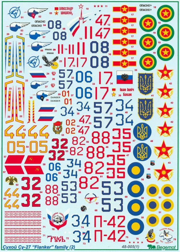 Aircraft decals (military) | DECALS & LABELS | Decals