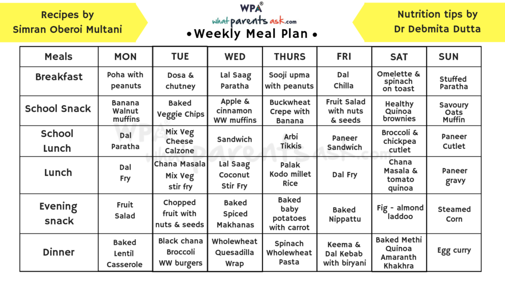 Indian Meal Plan For A Week For Busy Working Moms. Tips