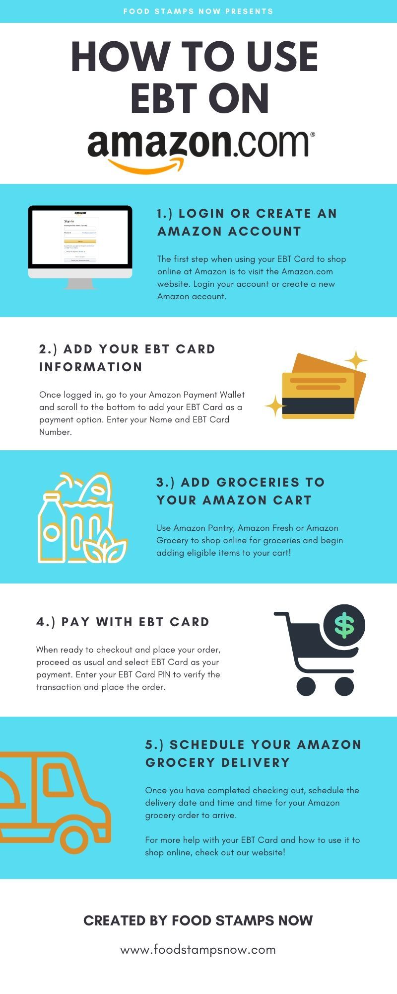 Use Ebt Card On Amazon Food Stamps Ebt Grocery Foods