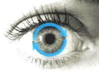 Arizona Lasik Offers Lasik Surgery By Top Lasik Eye Surgeons In Phoenix Az At Moretsky Cassidy Lasik Vision Correction Eyes Wallpaper White Eyes Whiter Skin