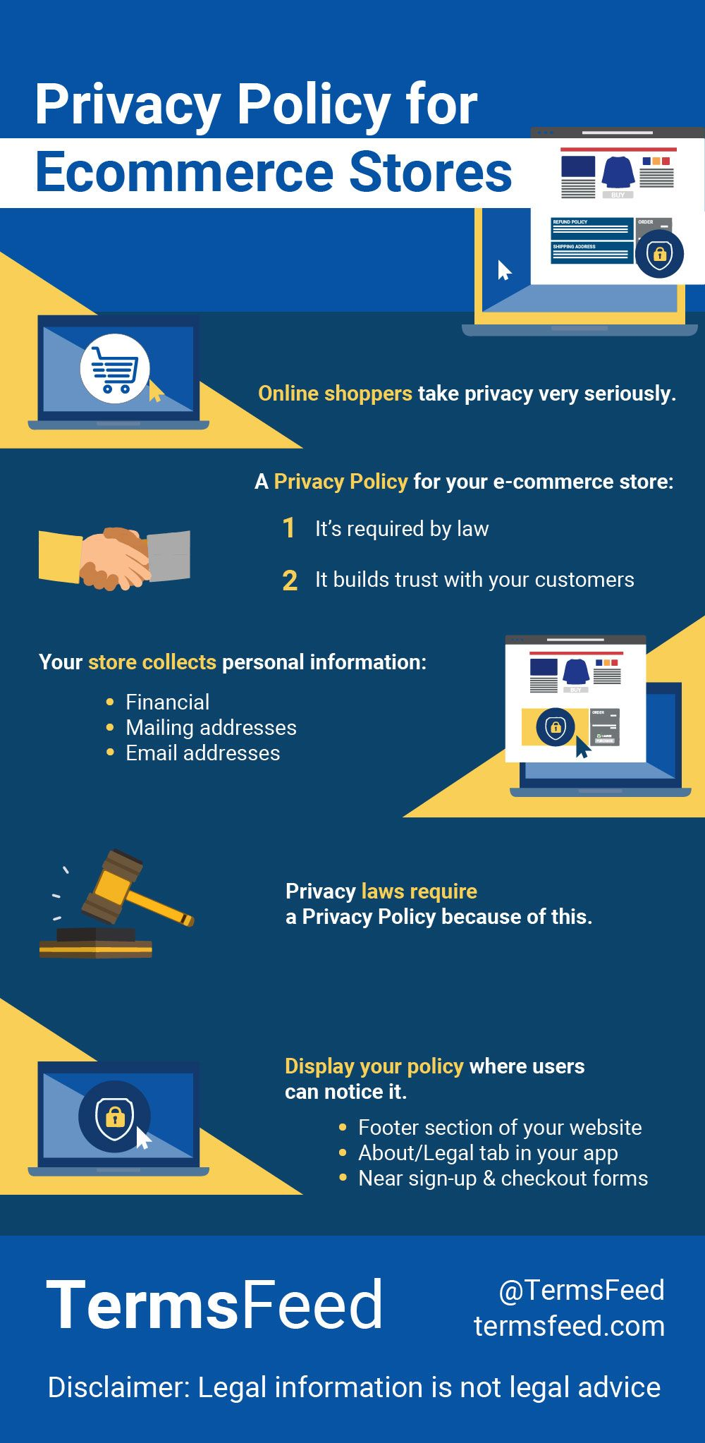 Privacy Policy For Ecommerce Stores Termsfeed Ecommerce Privacy Policy Policies