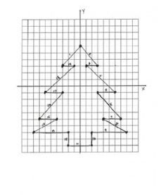 Image result for algebra draw pictures with slope