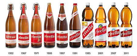 Rivella : Rivella – Ein Stück Schweizer Geschichte