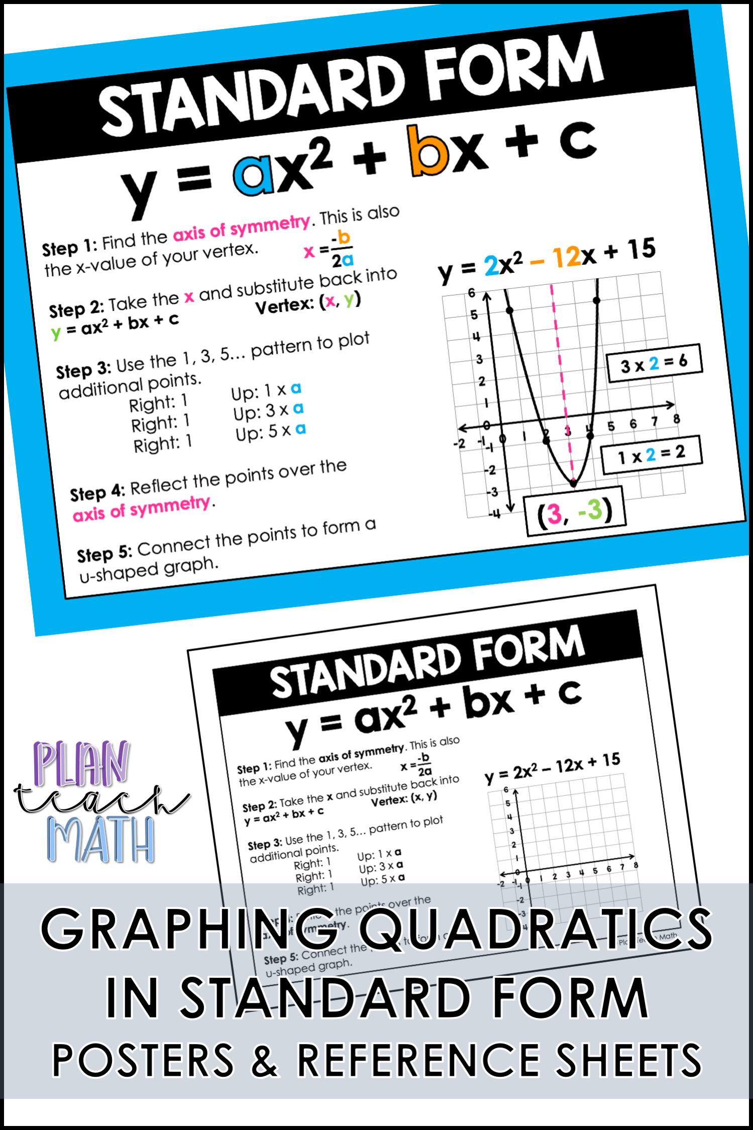 This Graphing Quadratics In Standard Form Poster Set