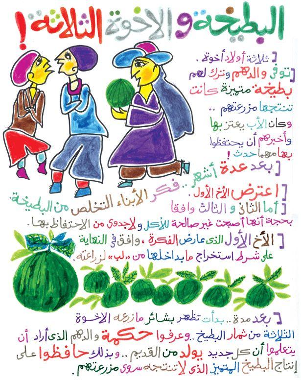 مدونة حي بن يقظان البطيخة والأخوة الثلاثة قصة للأطفال بقلم ورسوم مجدي نجيب Arabic Kids Learning Arabic Stories For Kids