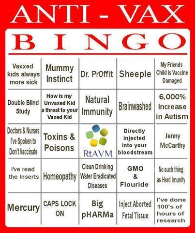 Image result for anti-vaxx