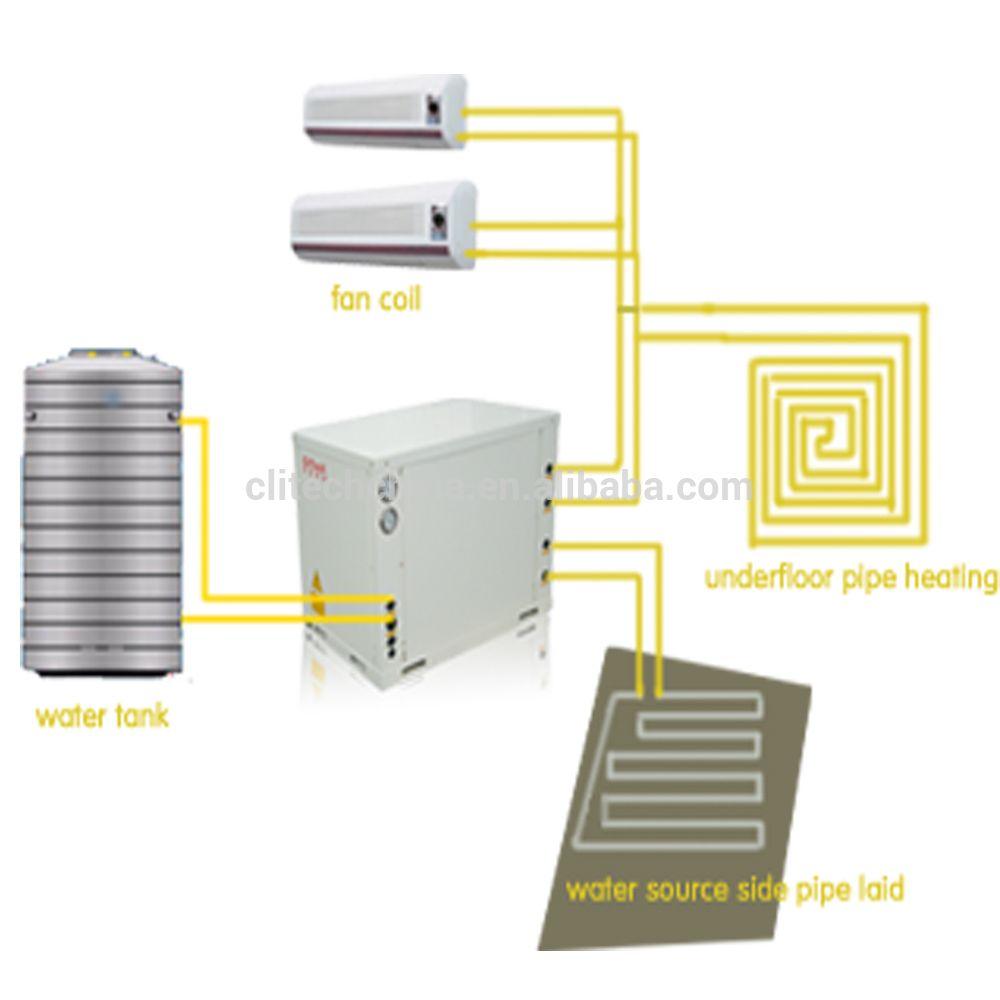 small resolution of high qualiy standard clitech water ground source heat pump with high cop ce approved cwm 20xb buy clitech water ground source heat pump clitech
