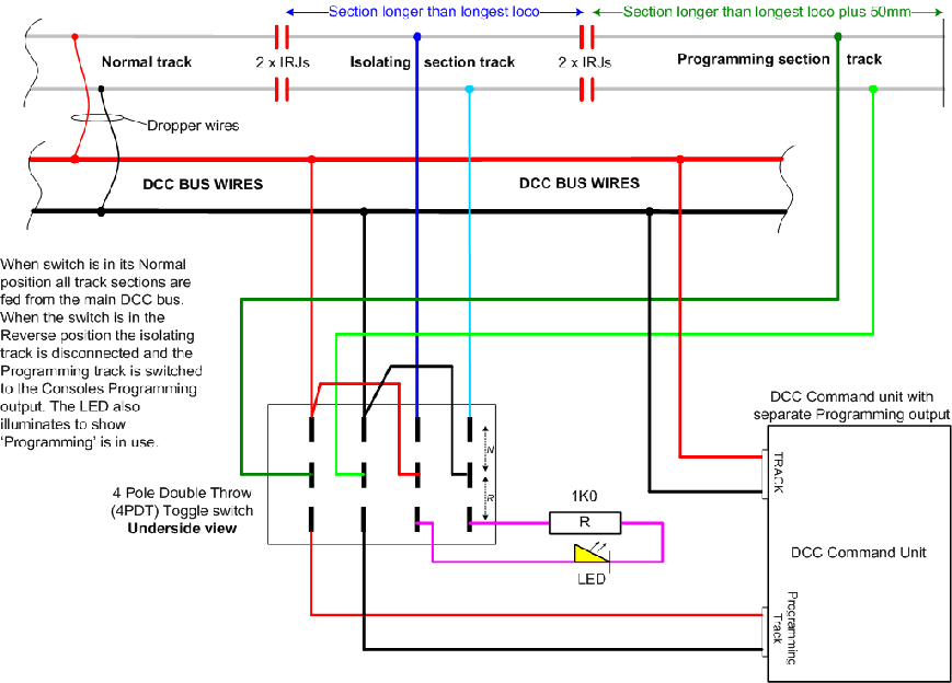 N Scale Dcc Wiring Diagrams on