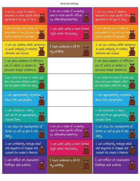 Year 3 Writing Checklist
