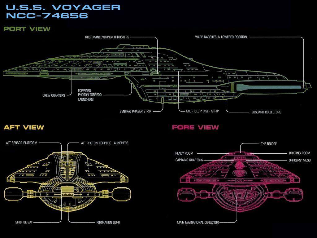 star trek voyager - Bing Images   Star Trek Voyager   Pinterest