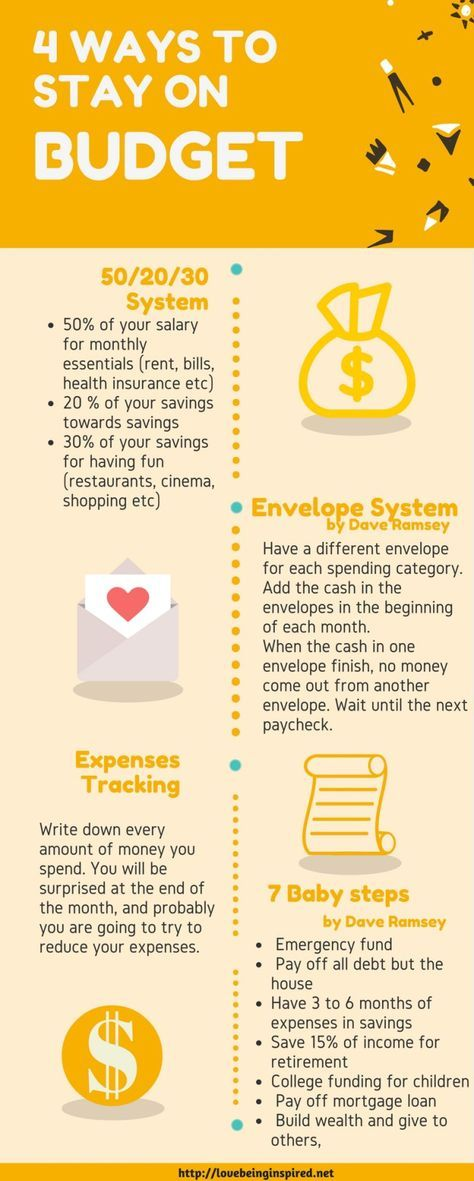 How to stay on budget on a low income | Pinterest | Finanzen, Sparen ...