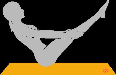 13+ Yoga pose where legs are overhead ideas