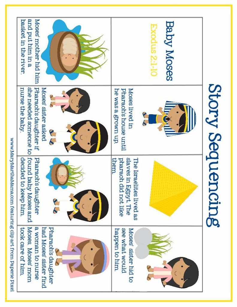 baby moses prek pack story sequence | Lesson plans | Baby moses