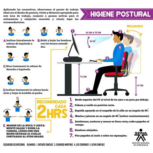 Diseño Infografico Sobre La Higiene Postural Seguridad Ocupacional Design Insta Infographic Computer Graphics Graphicdesign Sena Security Occu Army