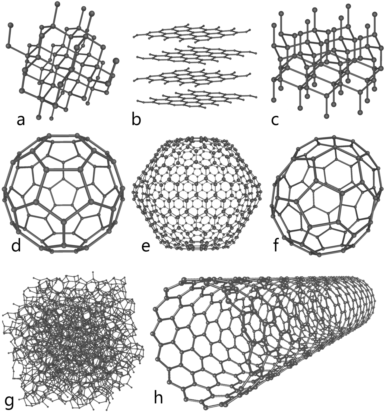 Eight Allotropes Of Carbon Carbon Wikipedia Química Pitu