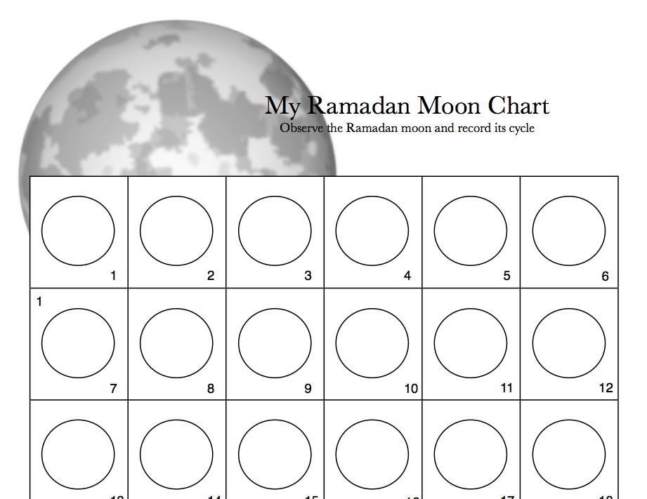 Worksheet for moon observation Solar System Teaching