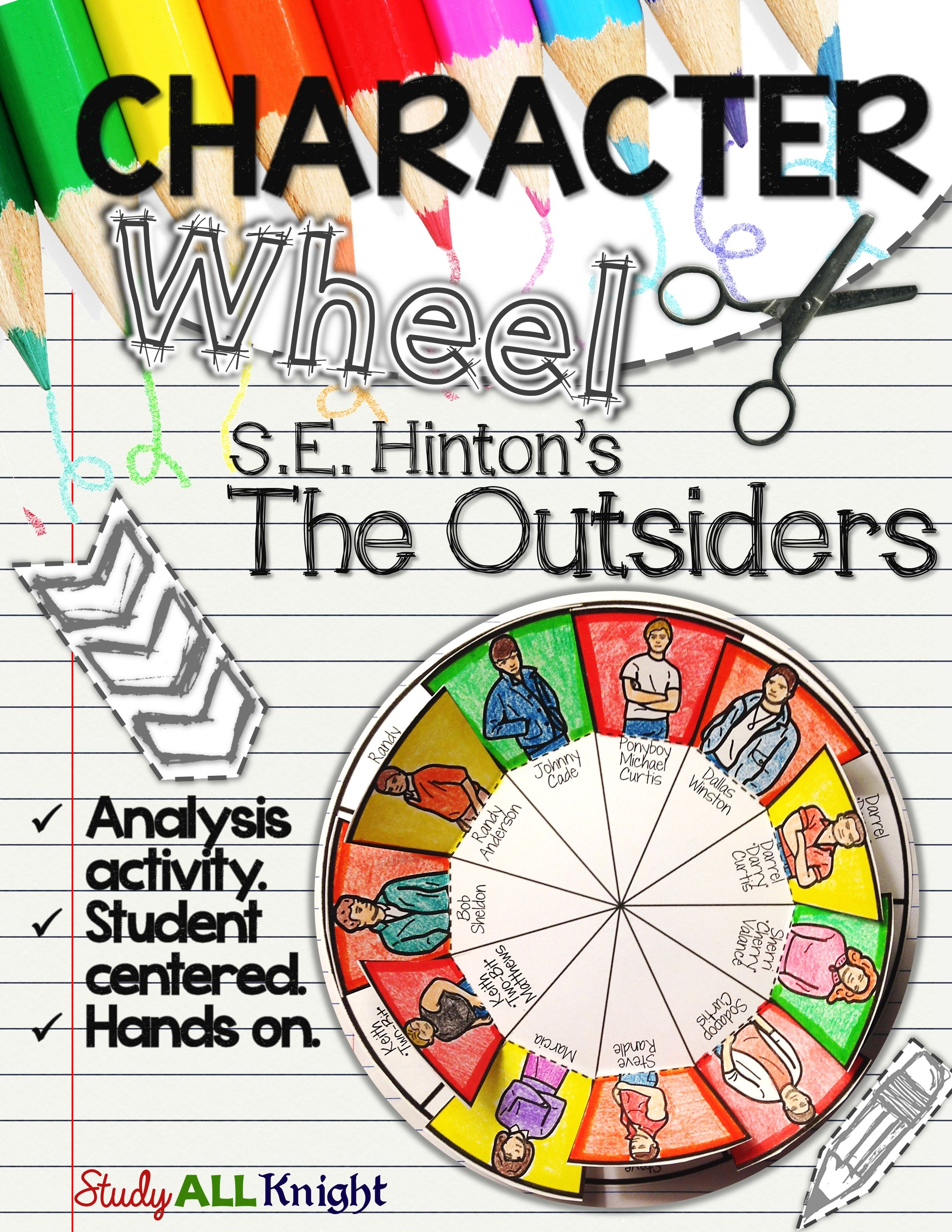 The Outsiders Character Wheel Interactive Notebook