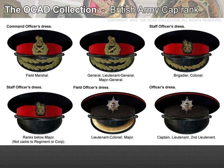 British Army Dress Cap Ranks Wwii Us Army Uniforms Peaked Cap British Army Uniform