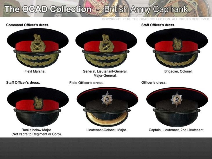 afffa6fe026 British Army dress cap ranks WWII | Uniform | Peaked cap, Cap dress ...