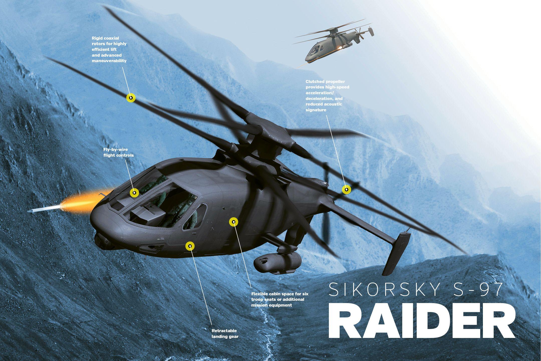 Resultado de imagen para S-97 Raider