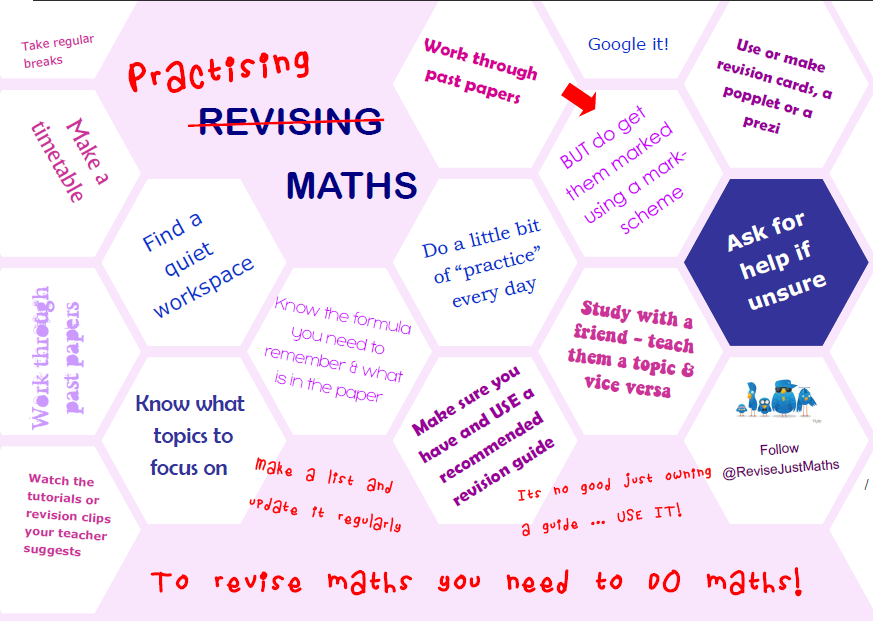 gcse maths algebra coursework