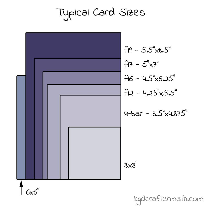 Ok So You ArenT Really Sure What Size You Want Your Card To Be