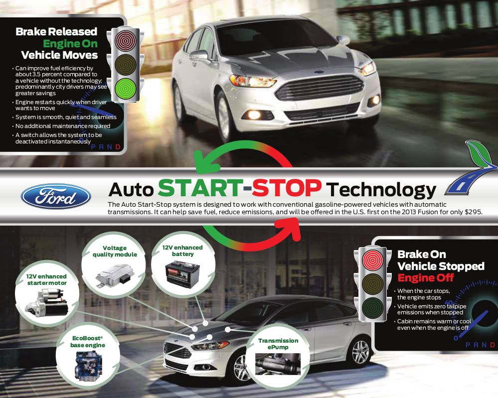Watch Ford S Online Forum About Fuel Efficiency And The Auto Start Stop System Available In The 2013 Fusion Car Buyer Green Technology Car