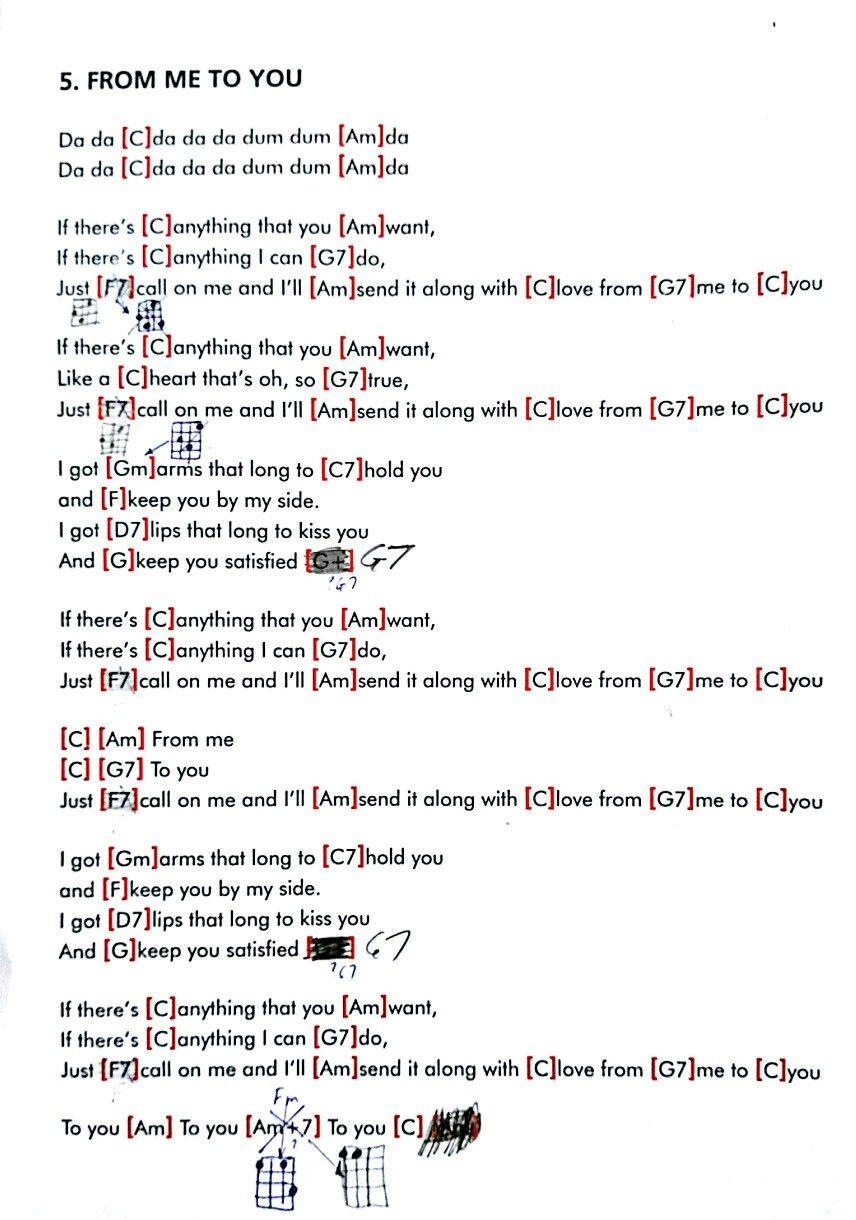 Pin By Lee Harris On Yes Uke Can Pinterest Beatles Guitar