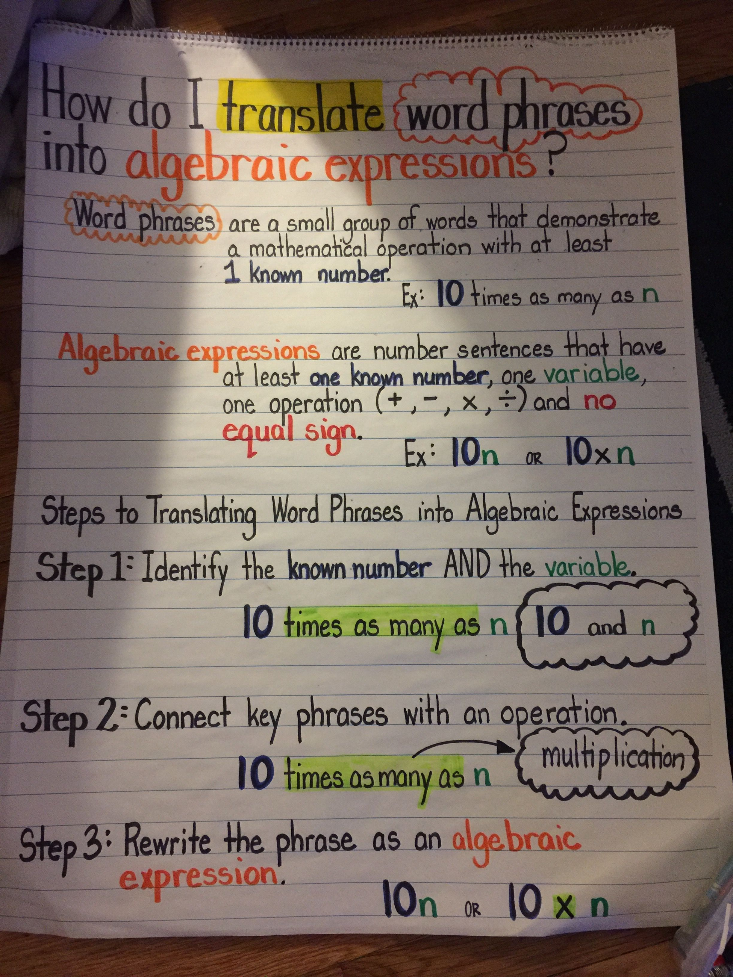Algebraic Expressions Math Expressions Homeschool Math Algebraic Expressions