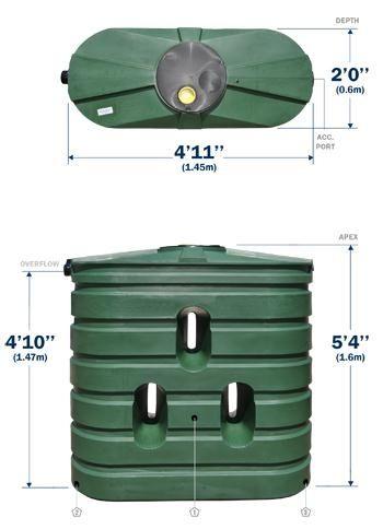 Green Water Products Slimline Water Tanks Rain Barrel Rainwater Harvesting