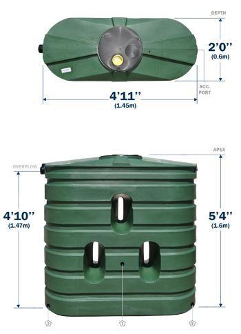 Green Water Products Slimline Water Tanks Rain Barrel Rainwater Harvesting