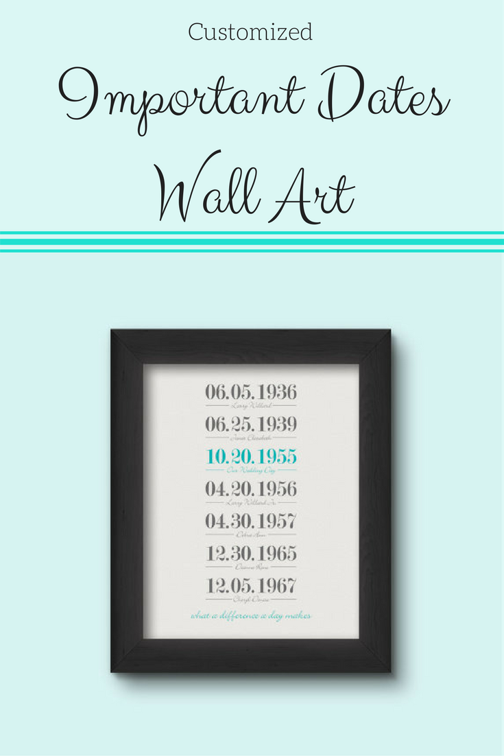 Customized important dates wall art to show off the dates that are ...