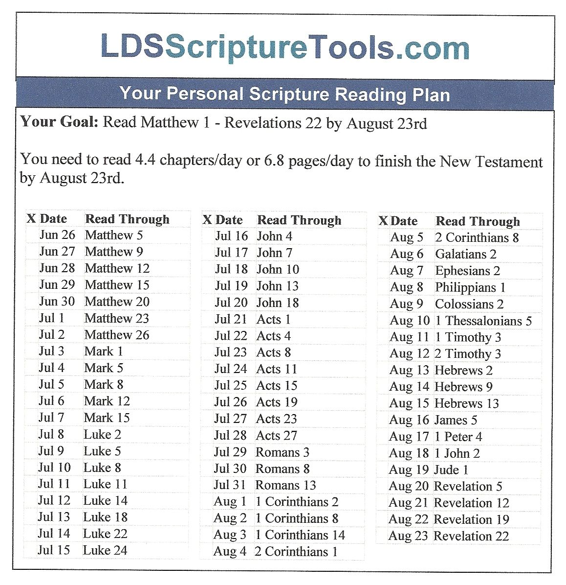 Pin On Scripture Reading Charts